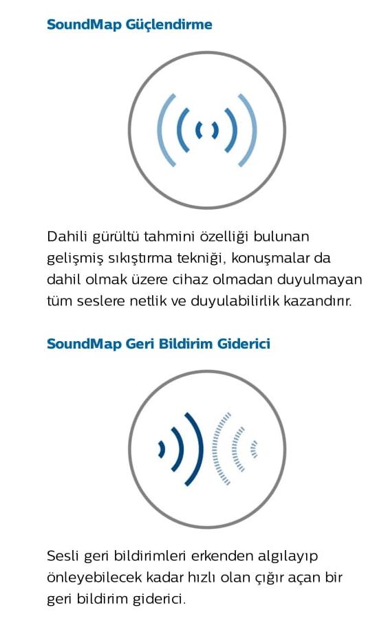 philips işitme cihazı fiyat özellik soundmap